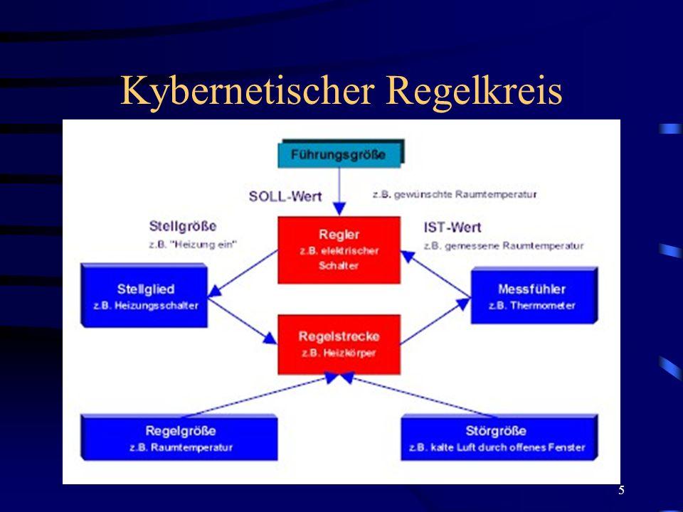 Kybernetischer Regelkreis