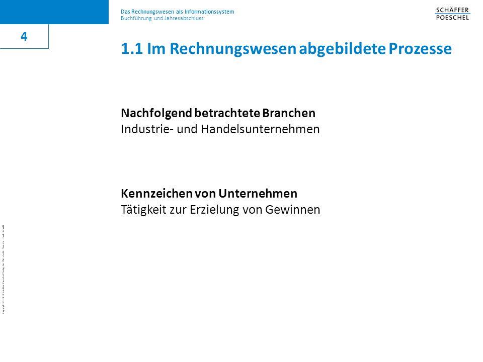 1.1 Im Rechnungswesen abgebildete Prozesse