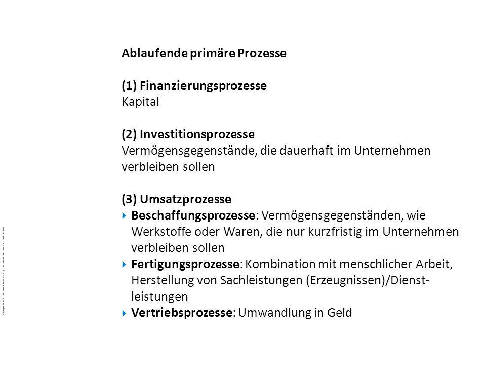 …Ablaufende primäre Prozesse. (1) Finanzierungsprozesse. Kapital. (2) Investitionsprozesse.