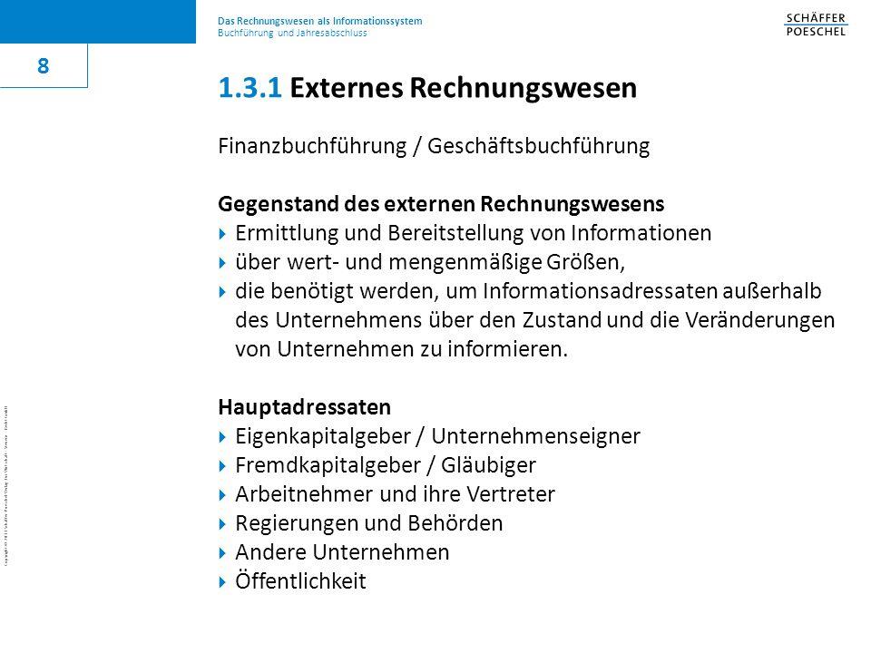 1.3.1 Externes Rechnungswesen