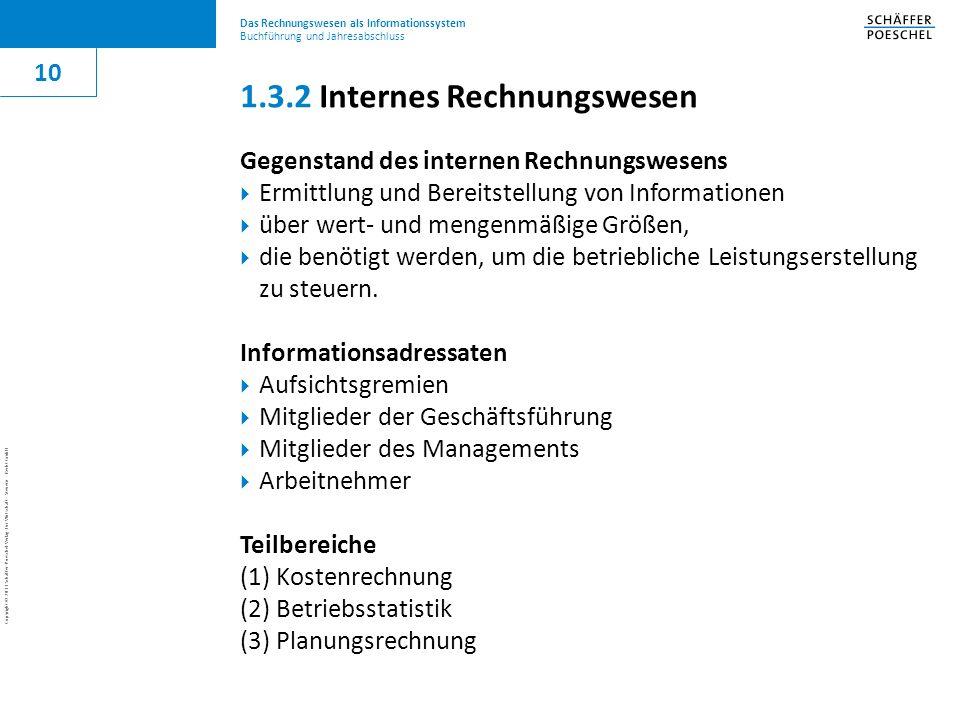 1.3.2 Internes Rechnungswesen