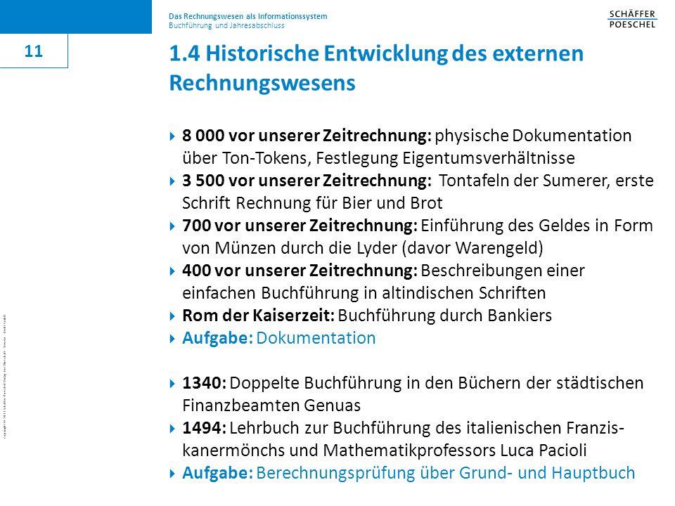 1.4 Historische Entwicklung des externen Rechnungswesens