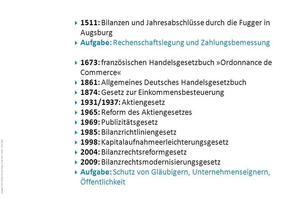 …1511: Bilanzen und Jahresabschlüsse durch die Fugger in Augsburg. Aufgabe: Rechenschaftslegung und Zahlungsbemessung.