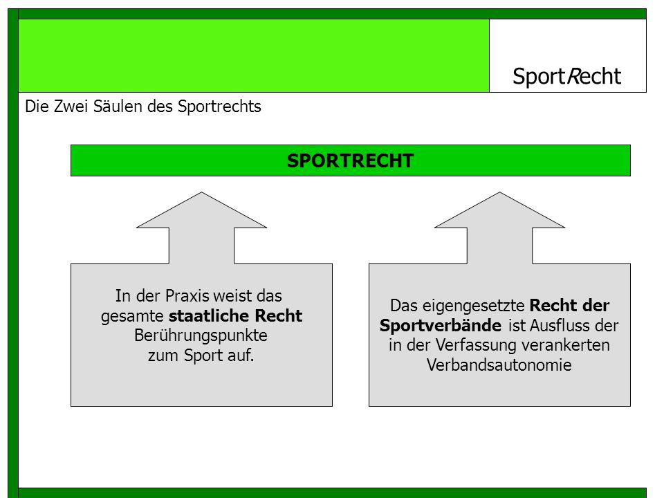 SportRecht SPORTRECHT Die Zwei Säulen des Sportrechts