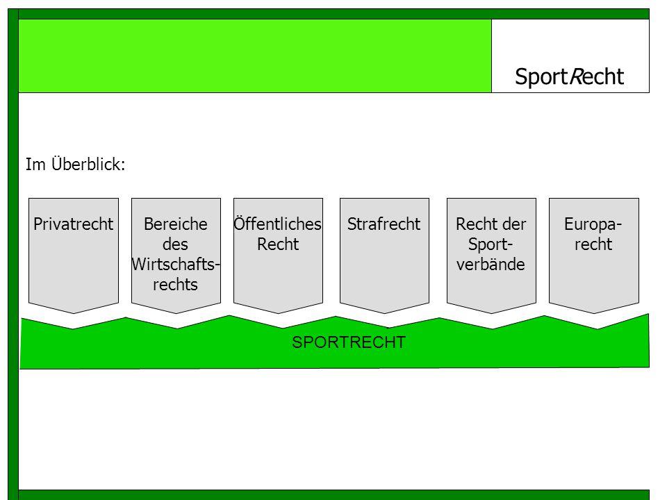 Recht der Sport-verbände
