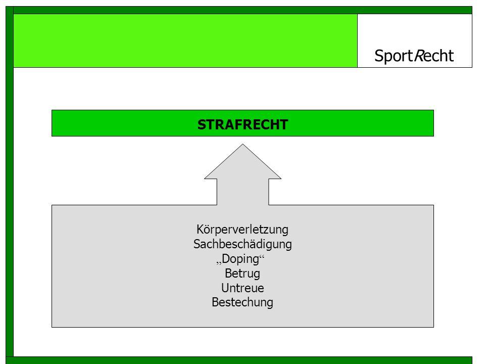 """SportRecht STRAFRECHT Körperverletzung Sachbeschädigung """"Doping"""