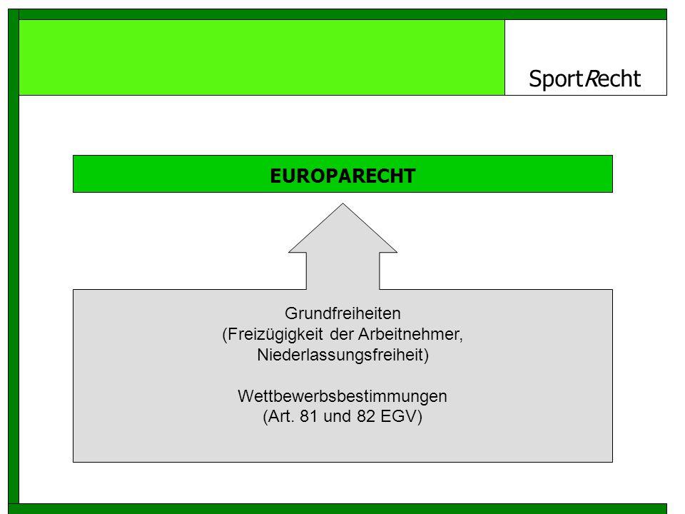 SportRecht EUROPARECHT