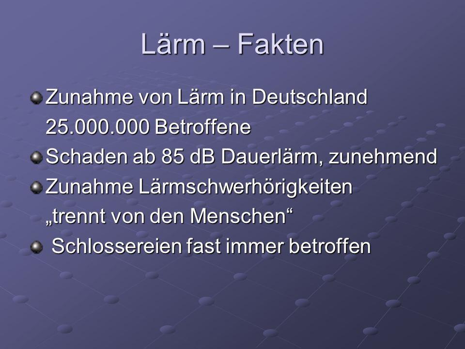 Lärm – Fakten Zunahme von Lärm in Deutschland 25.000.000 Betroffene