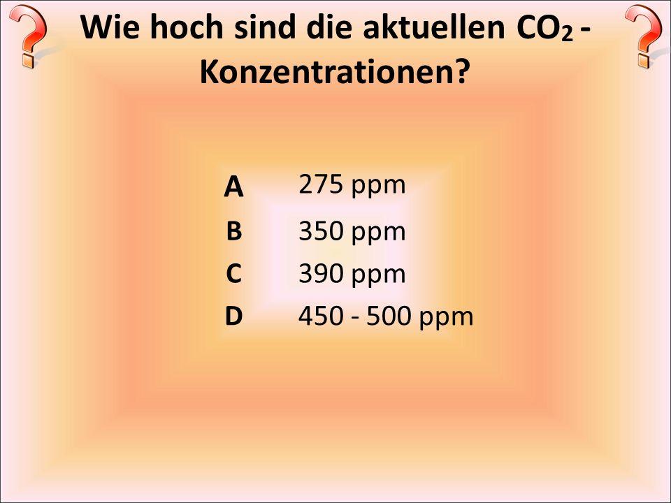 Wie hoch sind die aktuellen CO2 -Konzentrationen