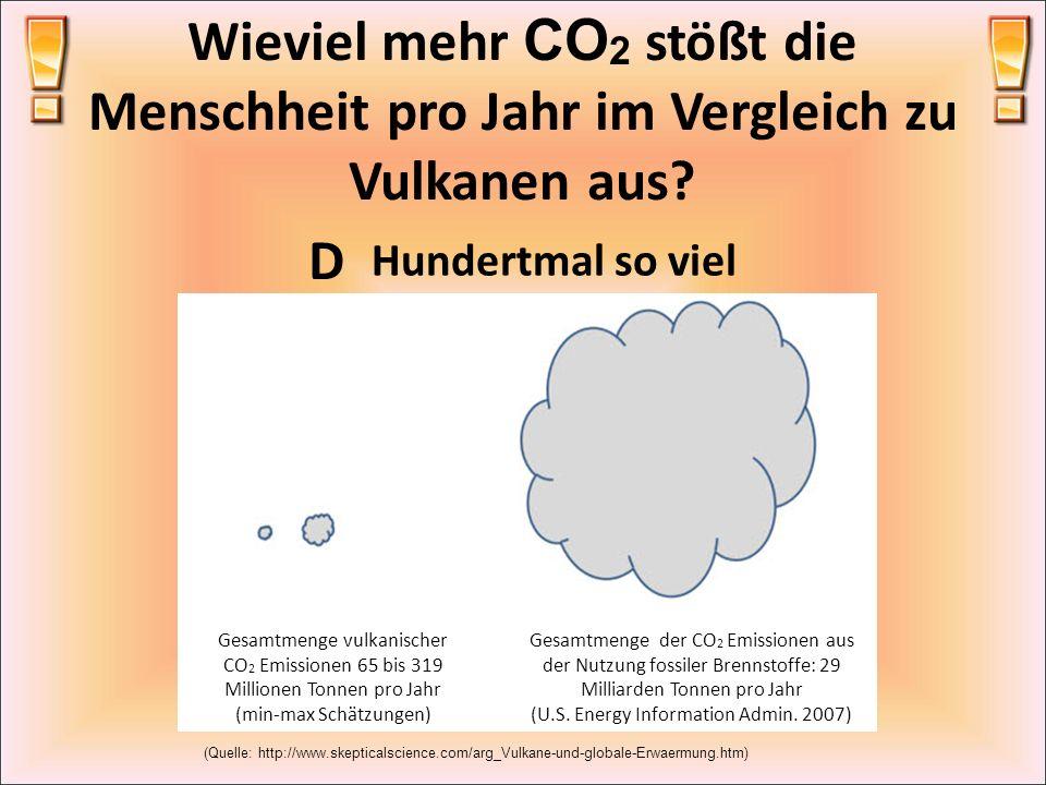 Wieviel mehr CO2 stößt die Menschheit pro Jahr im Vergleich zu Vulkanen aus