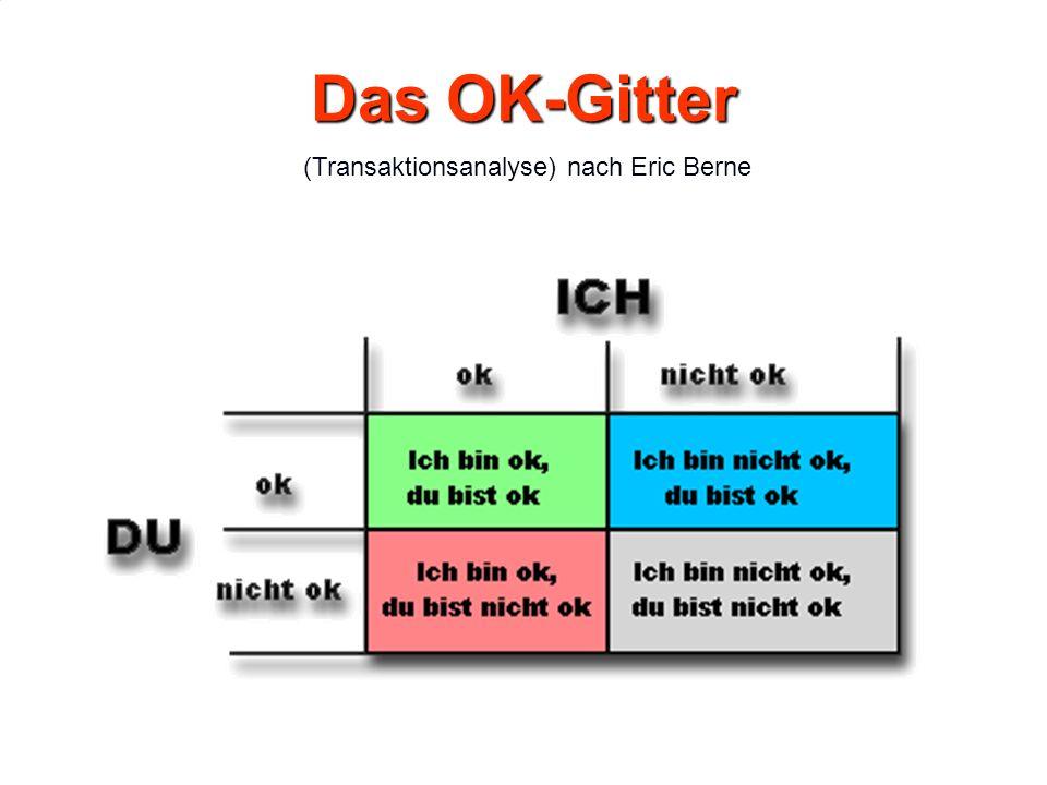 Das OK-Gitter (Transaktionsanalyse) nach Eric Berne
