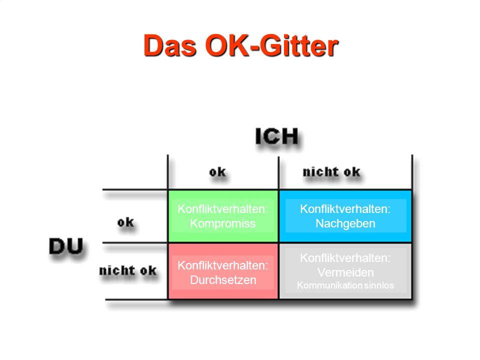 Das OK-Gitter Konfliktverhalten: Kompromiss