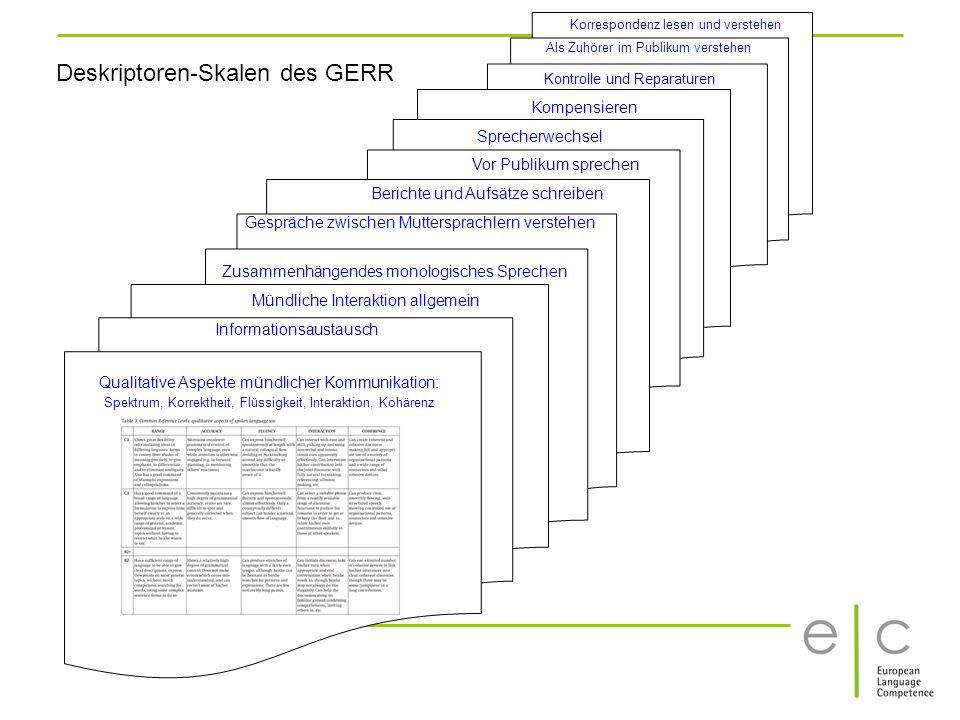 Deskriptoren-Skalen des GERR