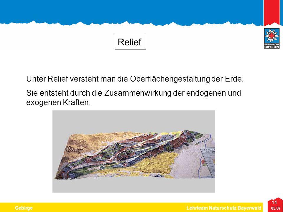 Relief Unter Relief versteht man die Oberflächengestaltung der Erde.