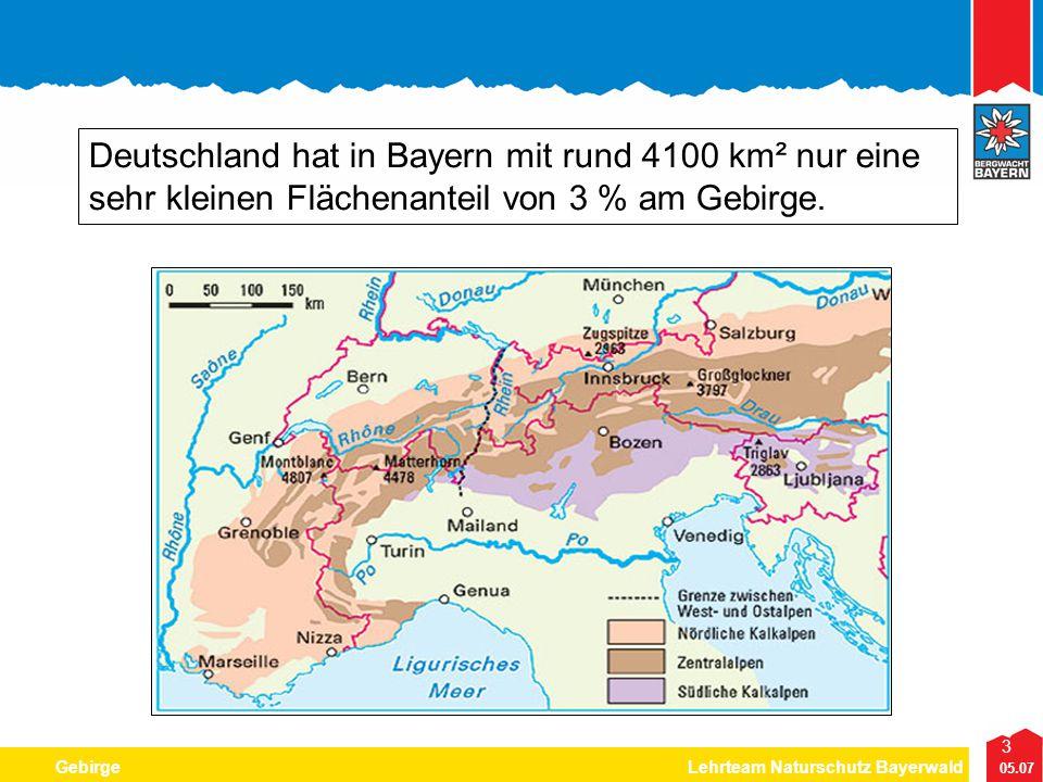 Deutschland hat in Bayern mit rund 4100 km² nur eine sehr kleinen Flächenanteil von 3 % am Gebirge.