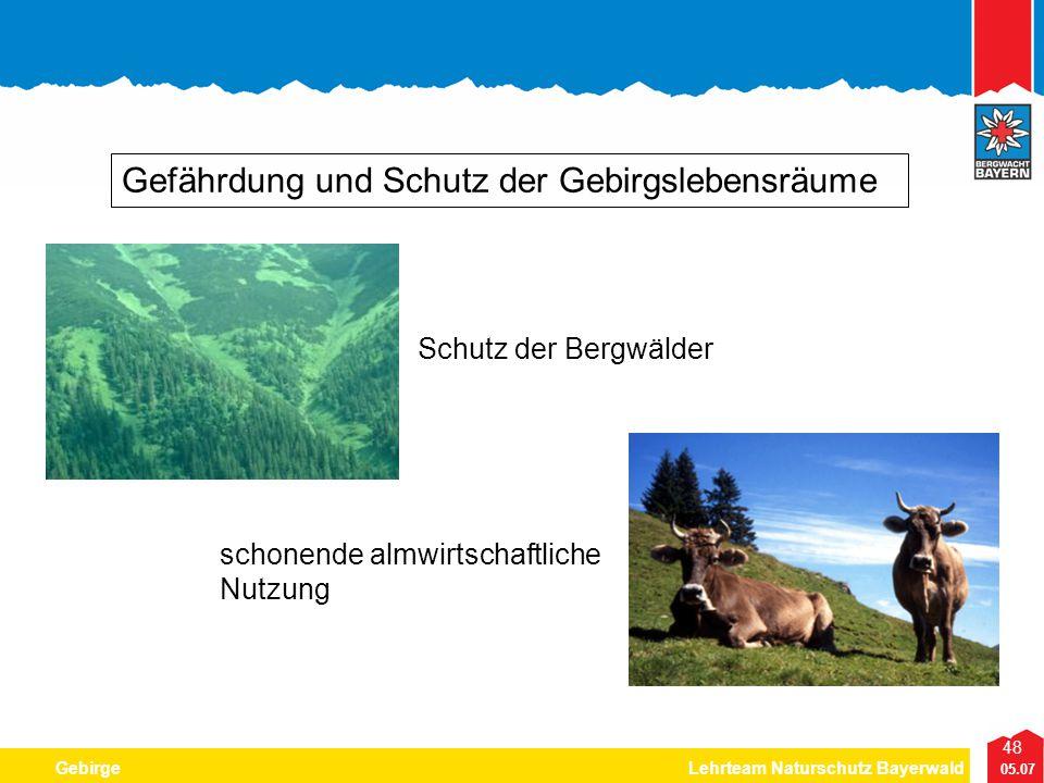 Gefährdung und Schutz der Gebirgslebensräume