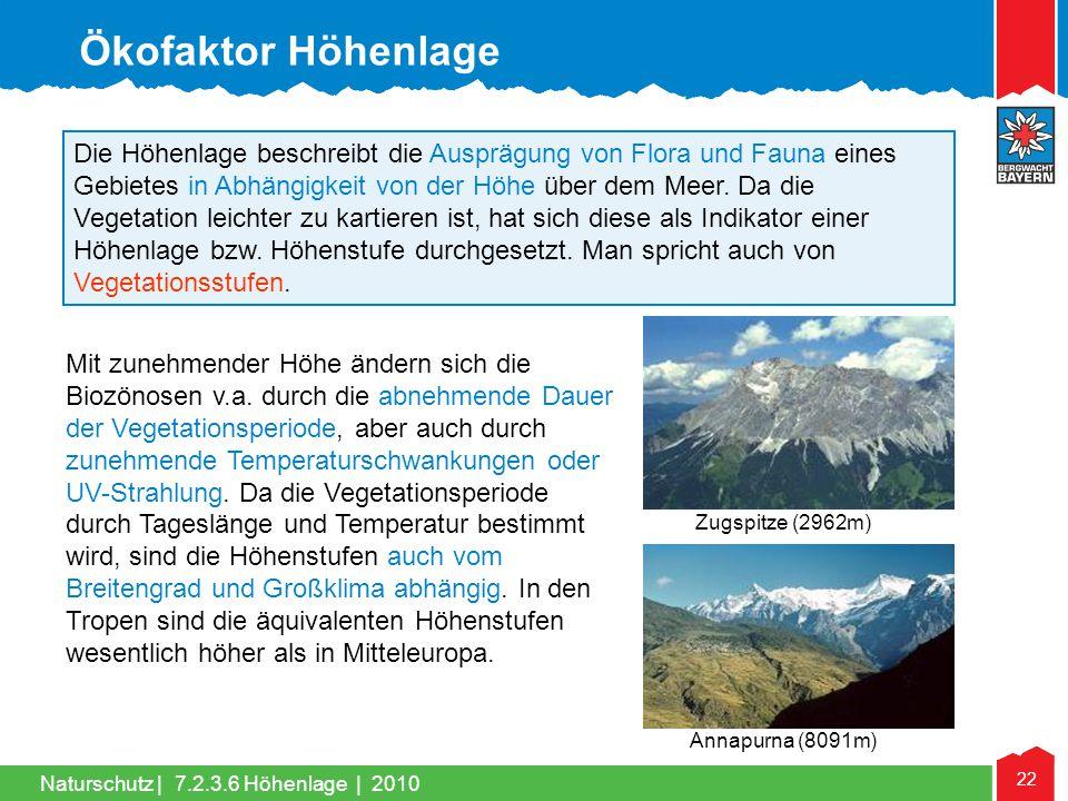 Ökofaktor Höhenlage