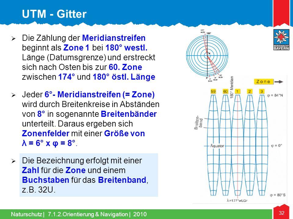 UTM - Gitter