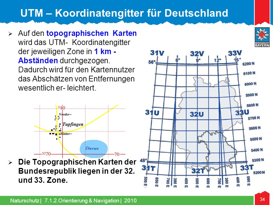 UTM – Koordinatengitter für Deutschland