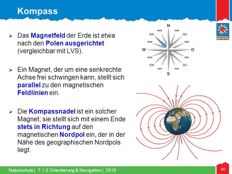Kompass Das Magnetfeld der Erde ist etwa nach den Polen ausgerichtet (vergleichbar mit LVS).