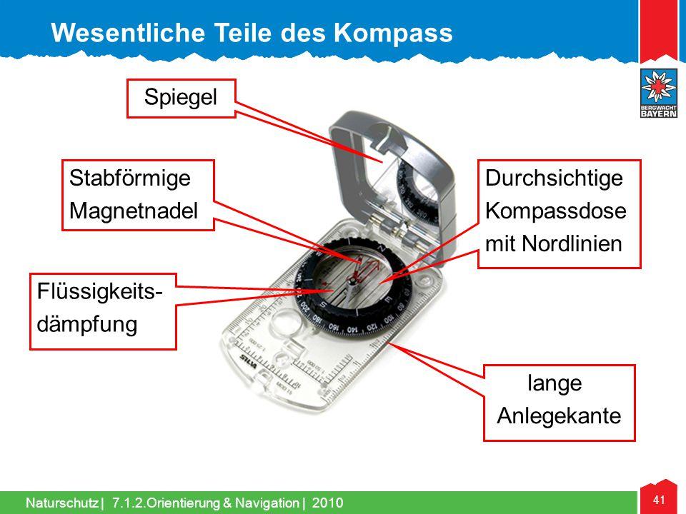 Wesentliche Teile des Kompass