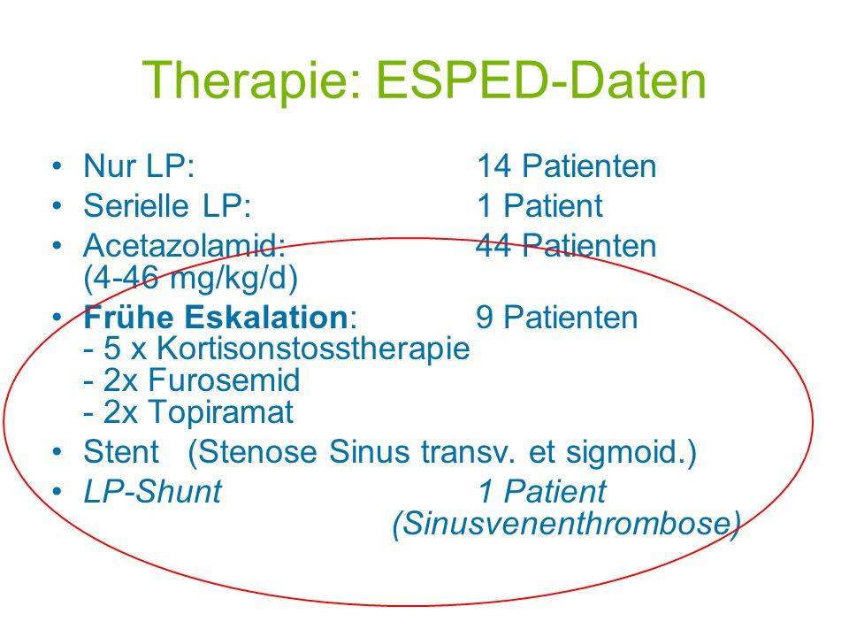 Therapie: ESPED-Daten