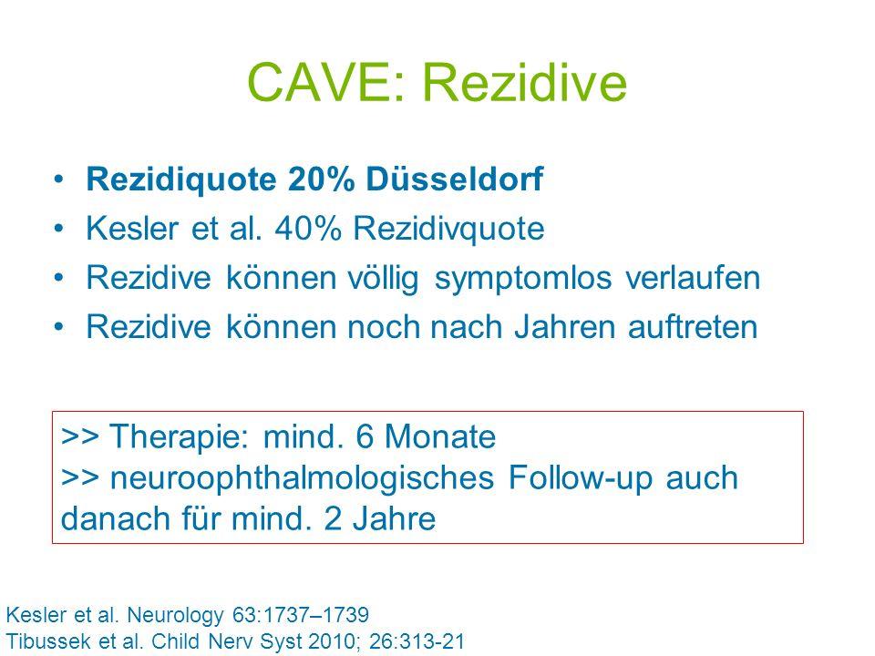 CAVE: Rezidive Rezidiquote 20% Düsseldorf