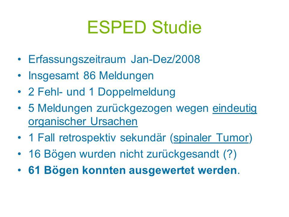 ESPED Studie Erfassungszeitraum Jan-Dez/2008 Insgesamt 86 Meldungen