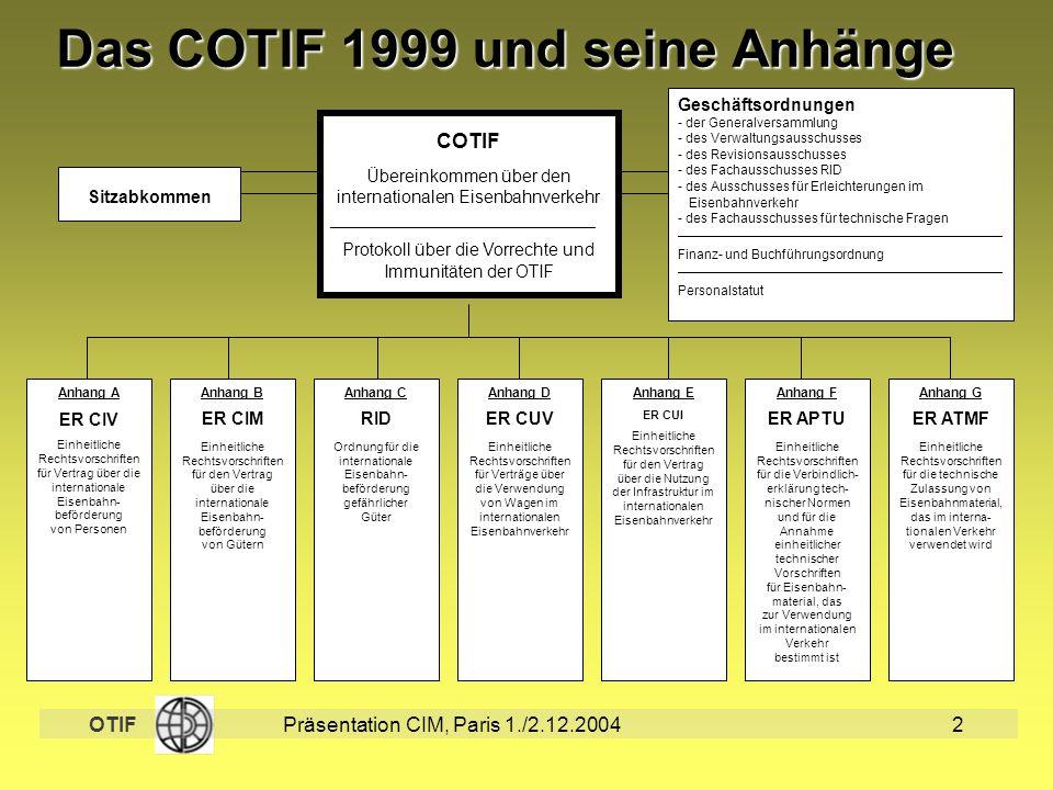 Das COTIF 1999 und seine Anhänge