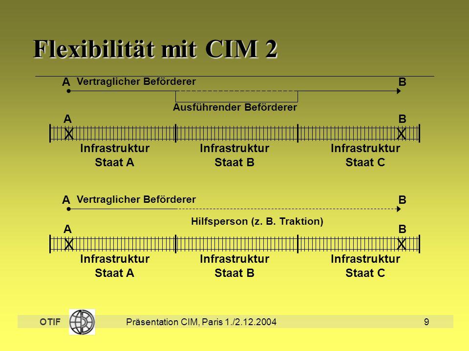 Flexibilität mit CIM 2 X X X A B Infrastruktur Staat A Staat B Staat C