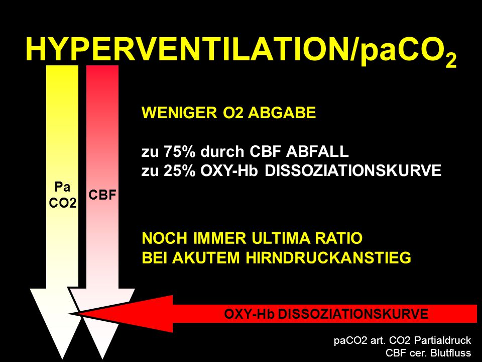 HYPERVENTILATION/paCO2