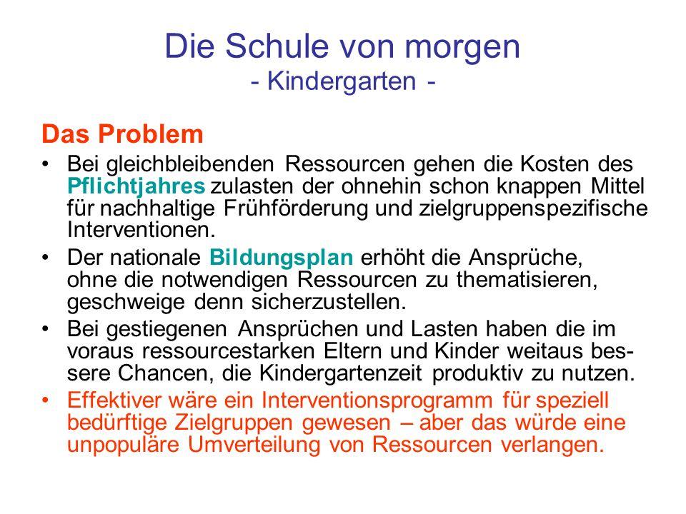 Die Schule von morgen - Kindergarten -