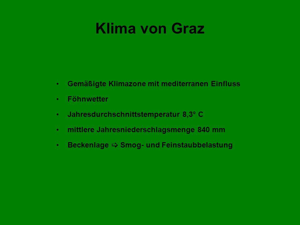 Klima von Graz Gemäßigte Klimazone mit mediterranen Einfluss