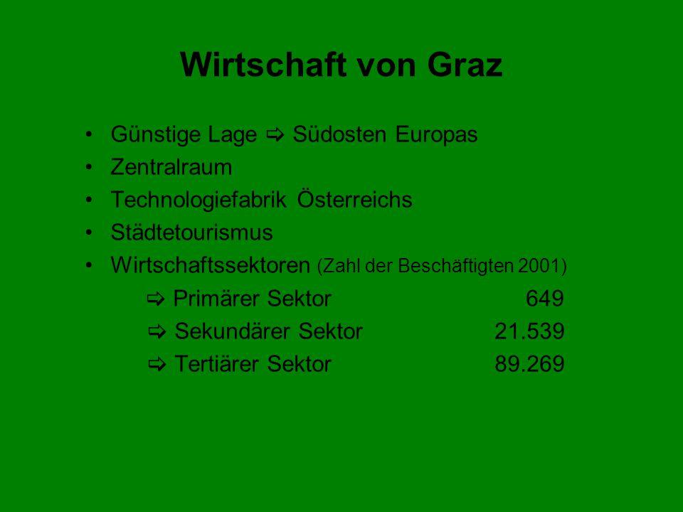 Wirtschaft von Graz Günstige Lage  Südosten Europas Zentralraum