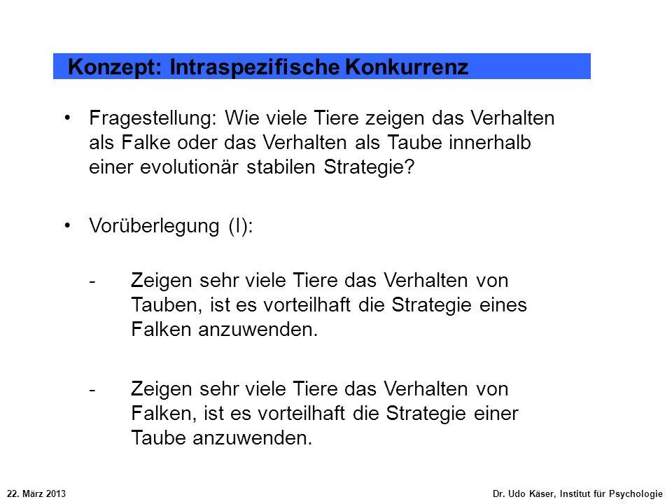 Konzept: Intraspezifische Konkurrenz