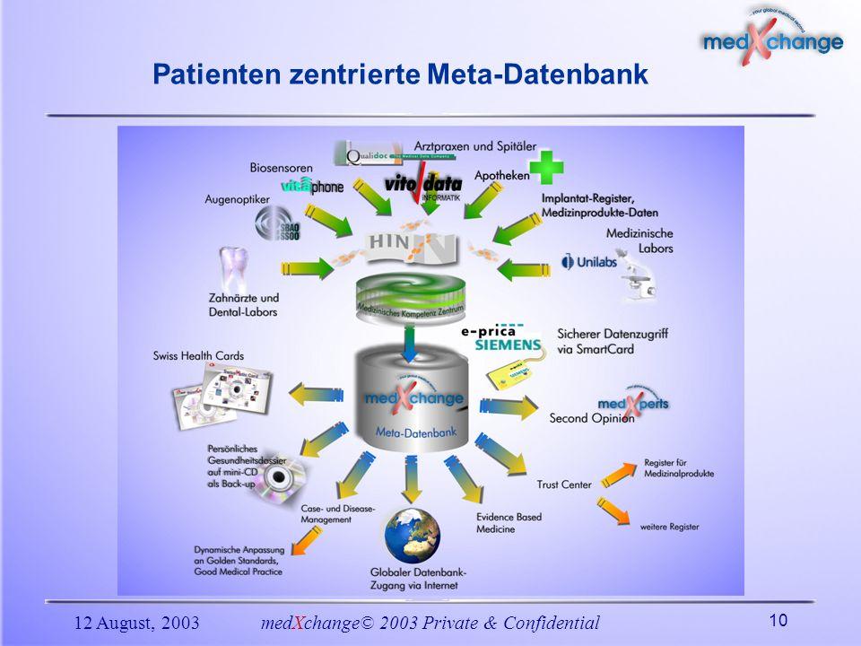 Patienten zentrierte Meta-Datenbank