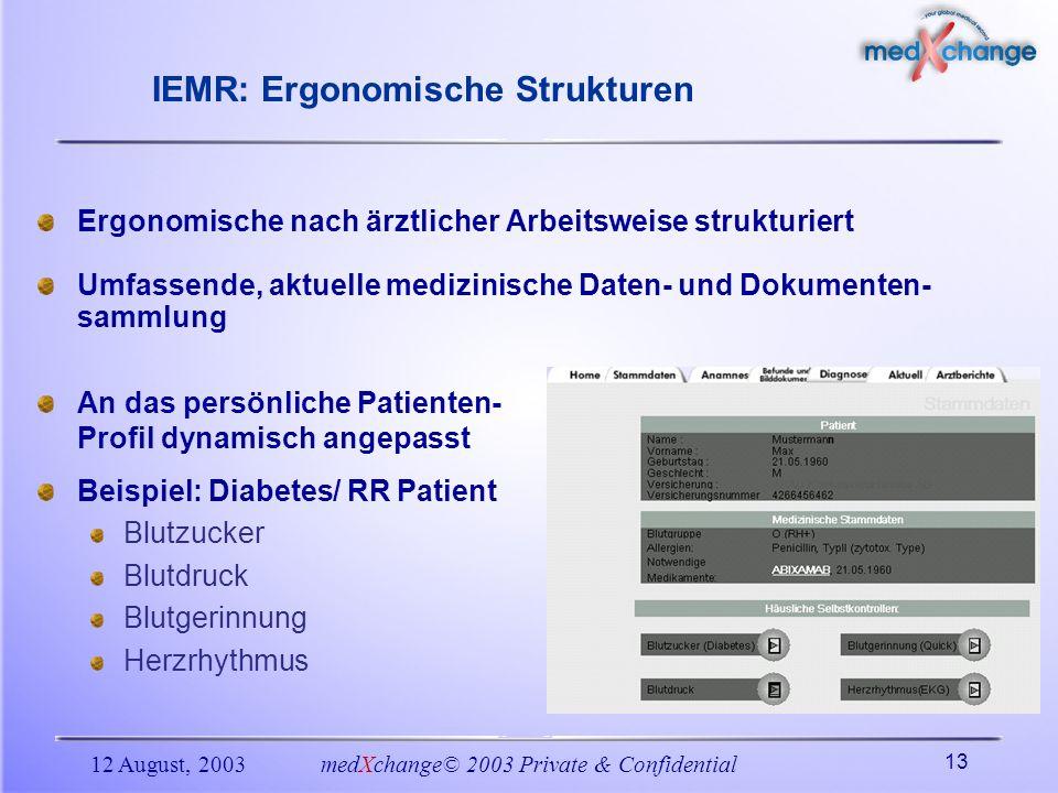 IEMR: Ergonomische Strukturen