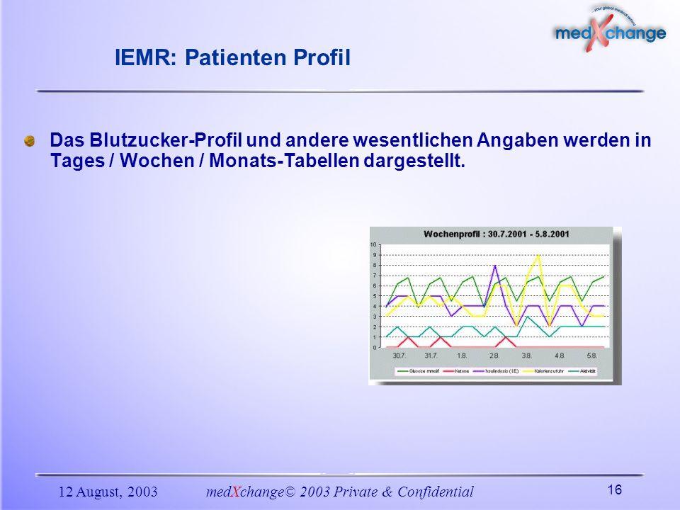 IEMR: Patienten Profil