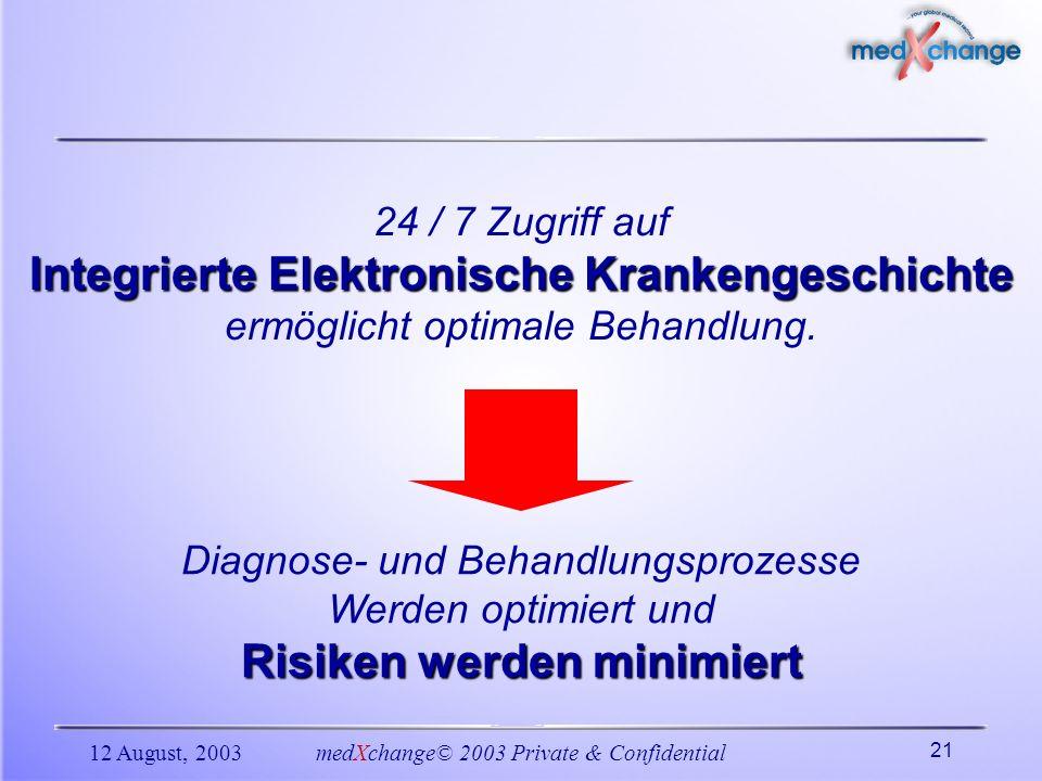 Integrierte Elektronische Krankengeschichte Risiken werden minimiert