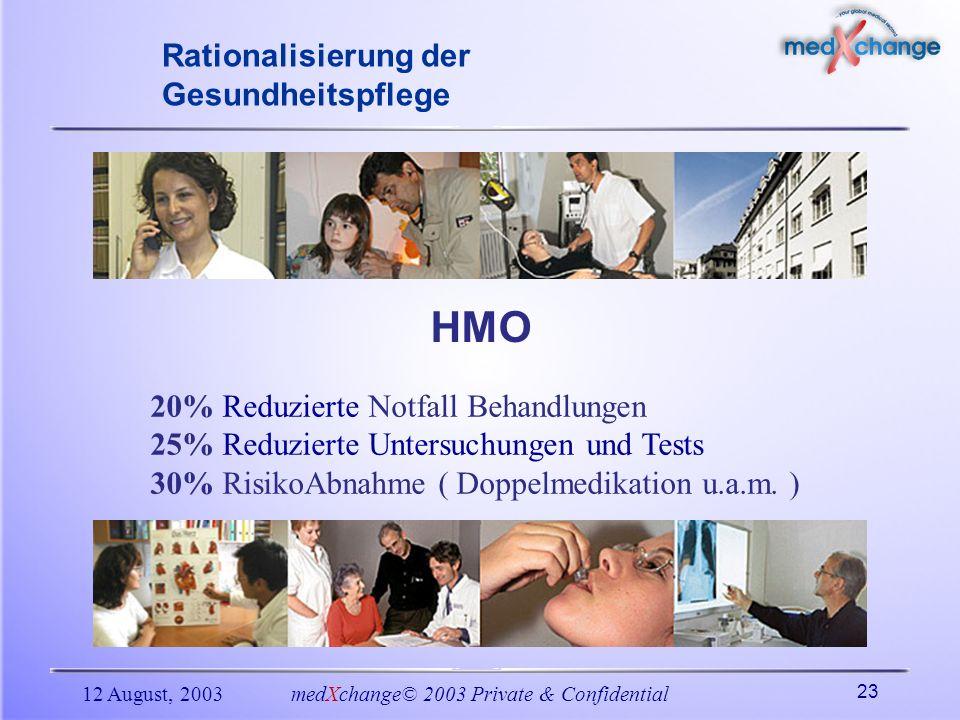 Rationalisierung der Gesundheitspflege