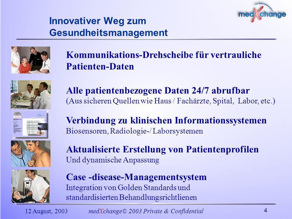 Innovativer Weg zum Gesundheitsmanagement