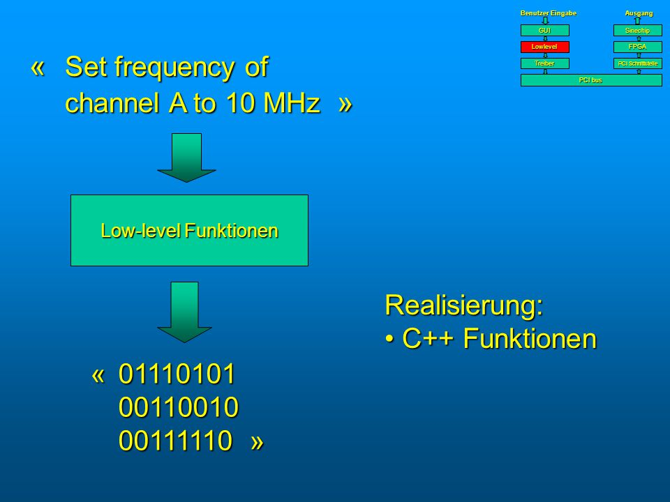 « Set frequency of channel A to 10 MHz » Realisierung: C++ Funktionen