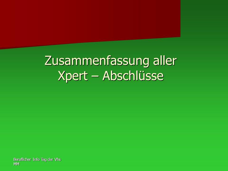Zusammenfassung aller Xpert – Abschlüsse