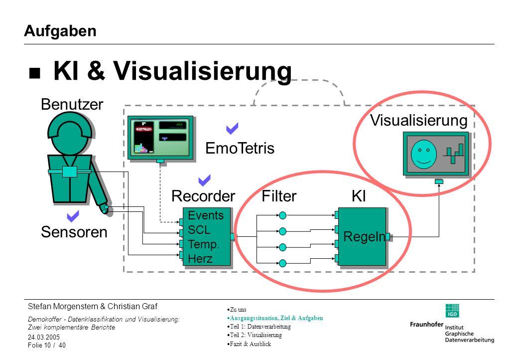 KI & Visualisierung    Aufgaben Benutzer Visualisierung EmoTetris