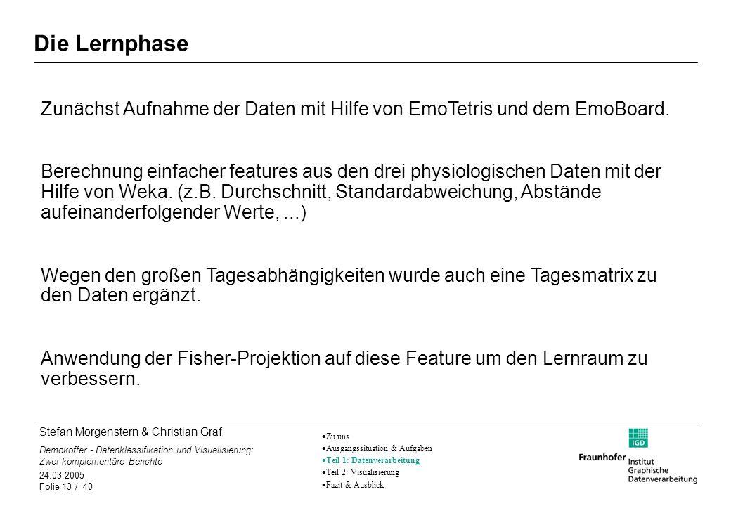 Die Lernphase Zunächst Aufnahme der Daten mit Hilfe von EmoTetris und dem EmoBoard.