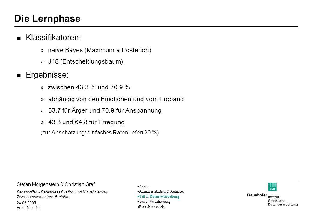 Die Lernphase Klassifikatoren: Ergebnisse: J48 (Entscheidungsbaum)