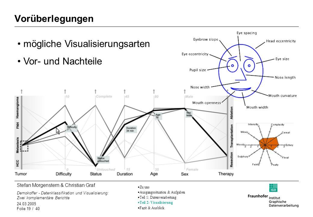 mögliche Visualisierungsarten Vor- und Nachteile