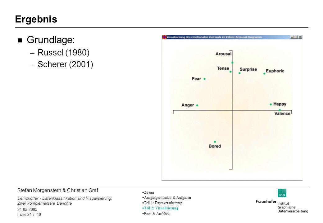 Ergebnis Grundlage: Russel (1980) Scherer (2001)