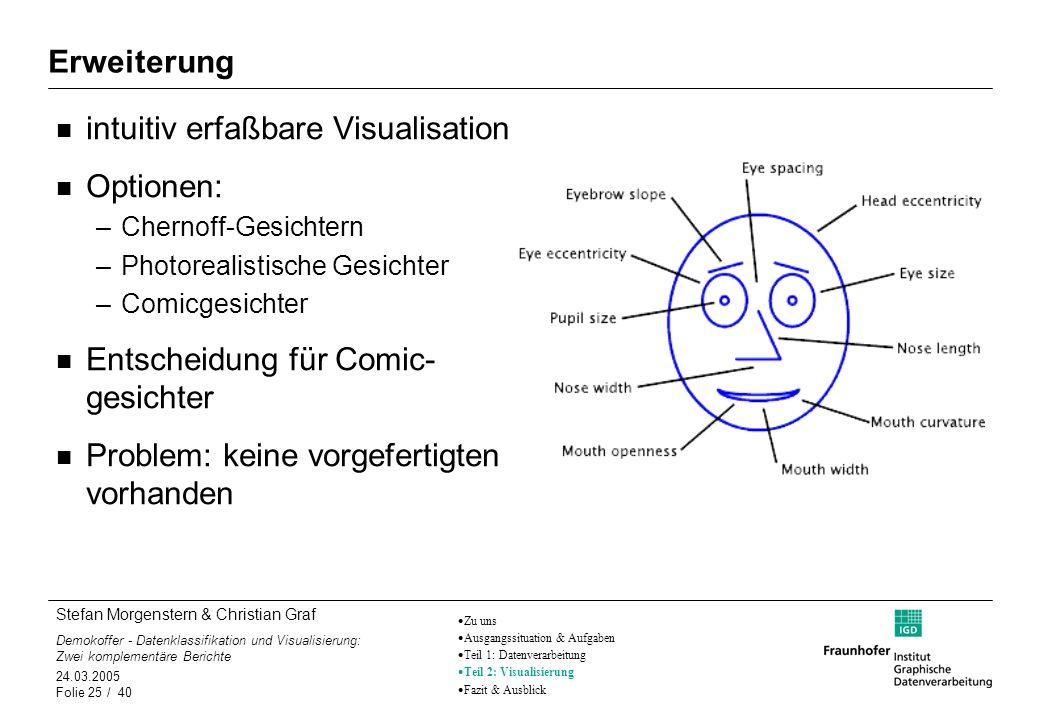 intuitiv erfaßbare Visualisation Optionen: