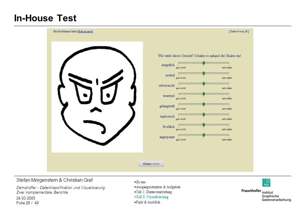 In-House TestZu uns. Ausgangssituation & Aufgaben. Teil 1: Datenverarbeitung. Teil 2: Visualisierung.